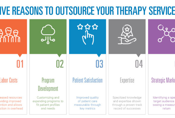 FIVE REASONS TO OUTSOURCE YOUR THERAPY SERVICES
